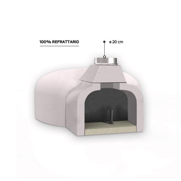 FR 95 - Forni pizza